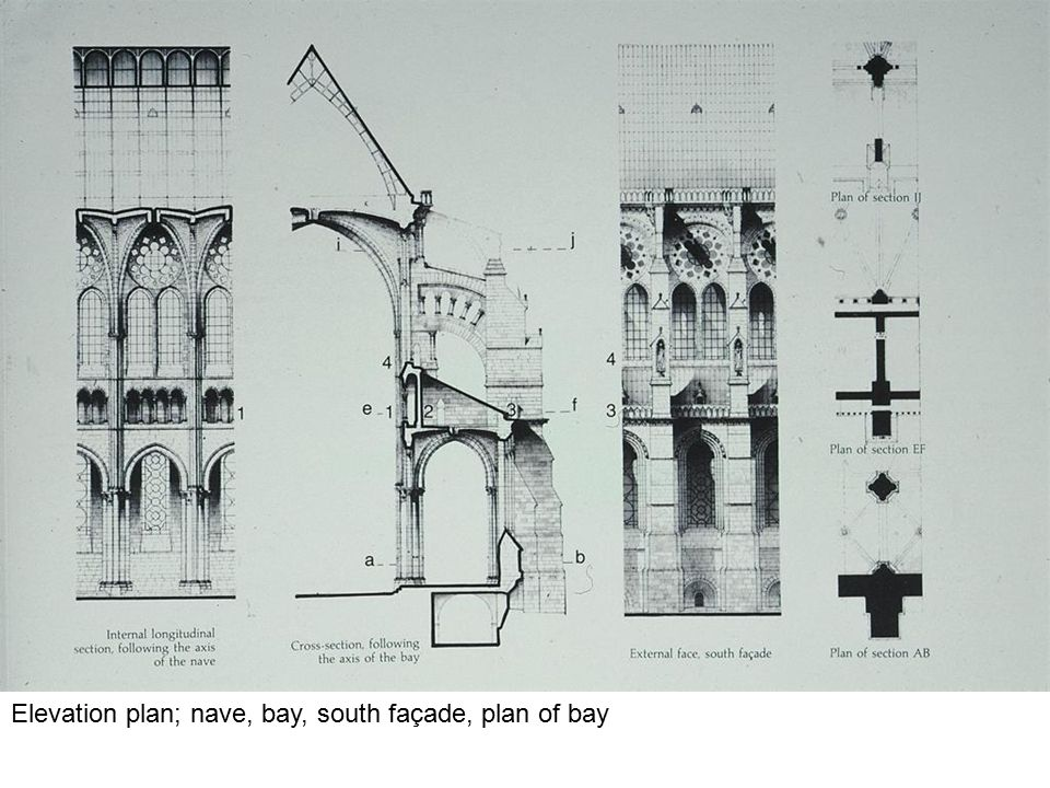 Elevation plan; nave, bay, south façade, plan of bay