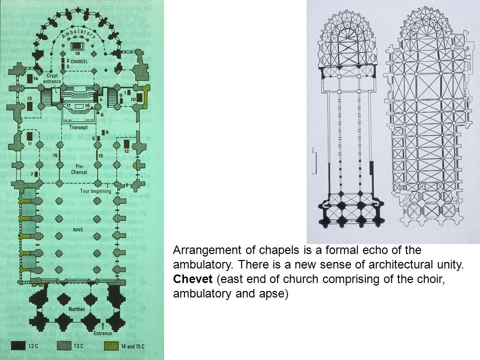 Arrangement of chapels is a formal echo of the ambulatory
