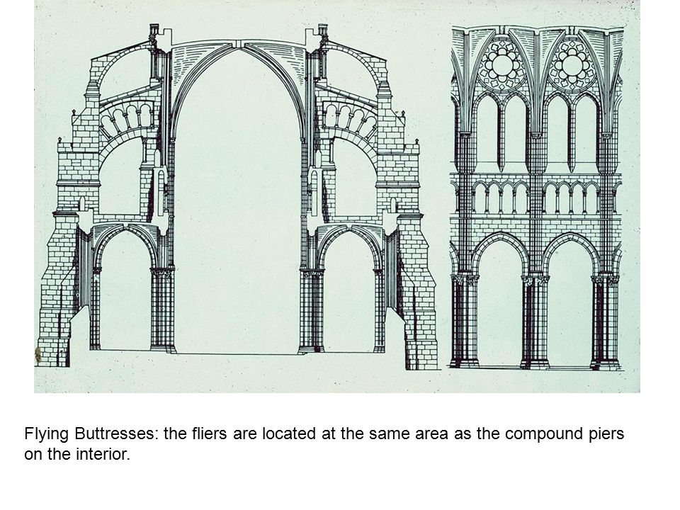 Flying Buttresses: the fliers are located at the same area as the compound piers on the interior.