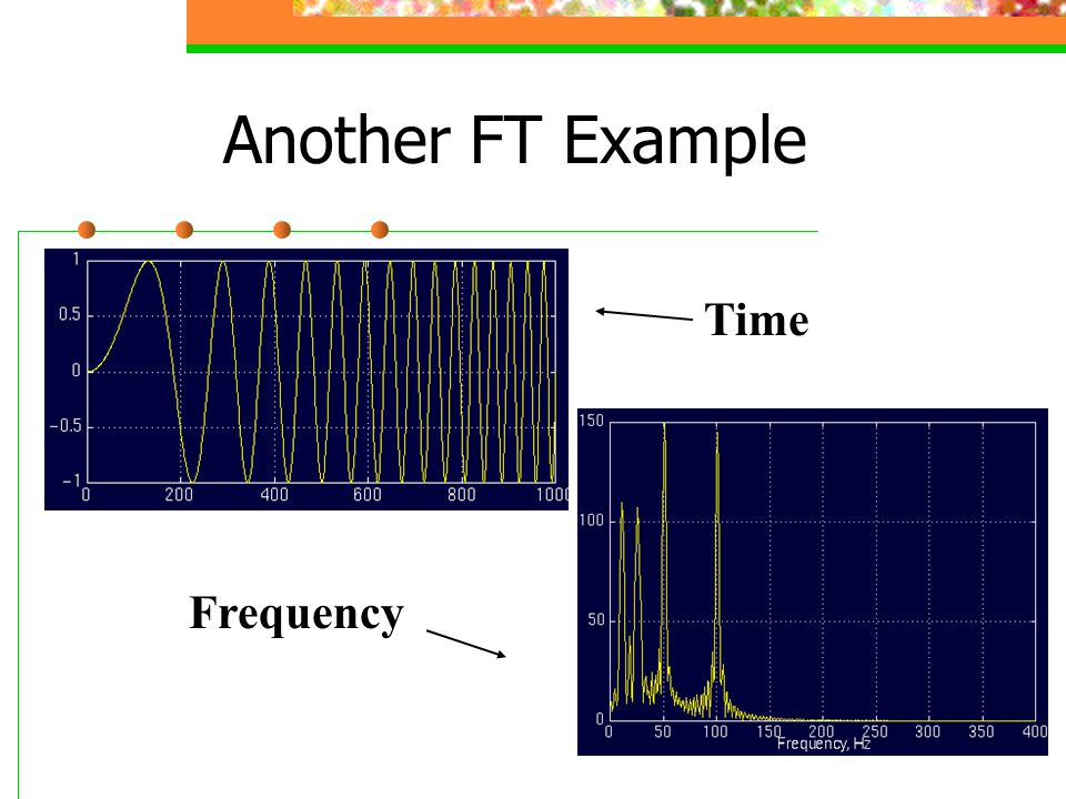 Another FT Example Time Frequency