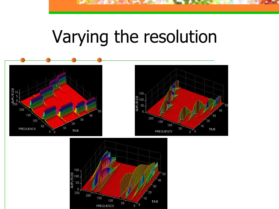 Varying the resolution