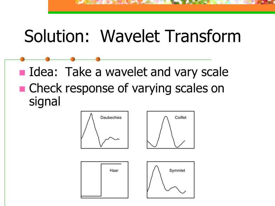 Solution: Wavelet Transform