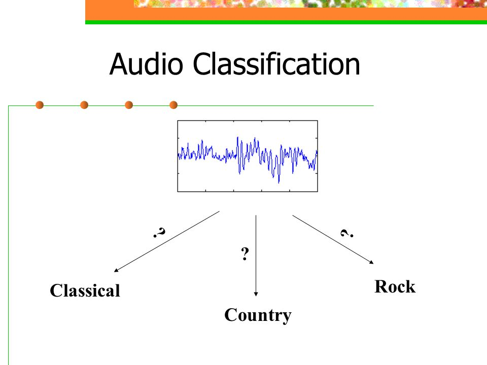 Audio Classification Rock Classical Country