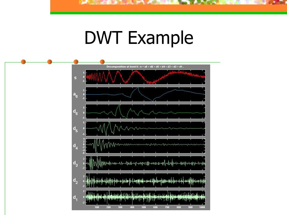 DWT Example