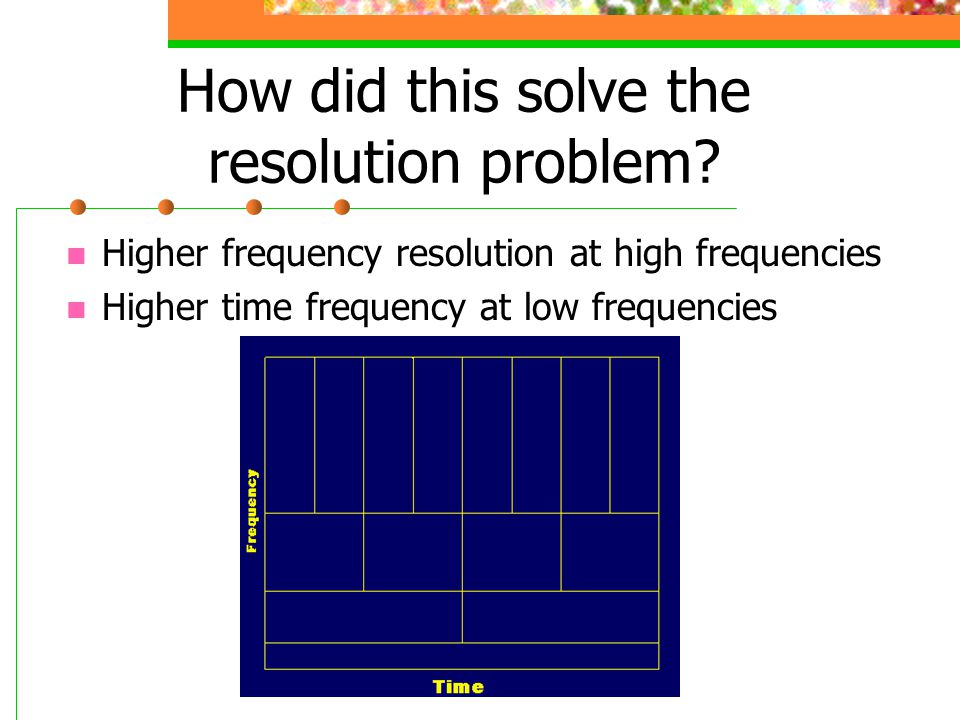 How did this solve the resolution problem