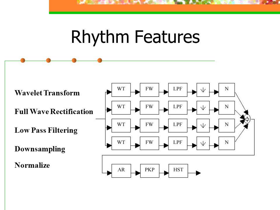 Rhythm Features Wavelet Transform Full Wave Rectification