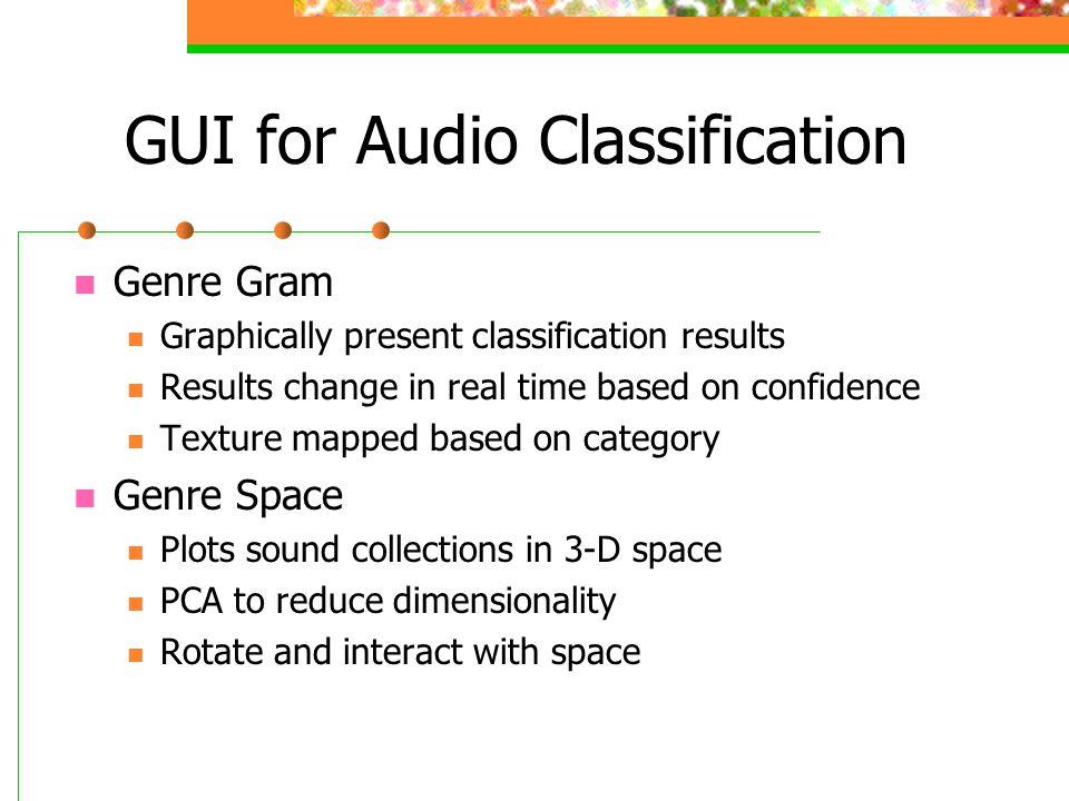 GUI for Audio Classification