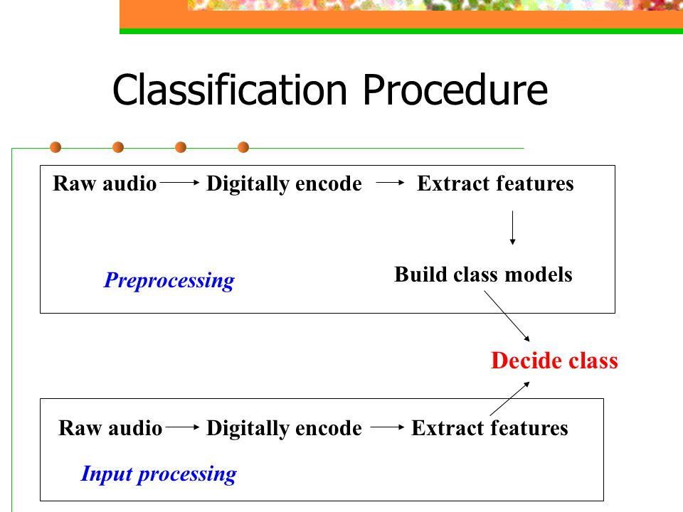 Classification Procedure