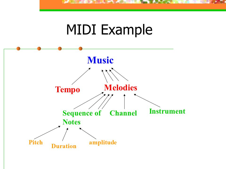MIDI Example Music Melodies Tempo Instrument Sequence of Notes Channel