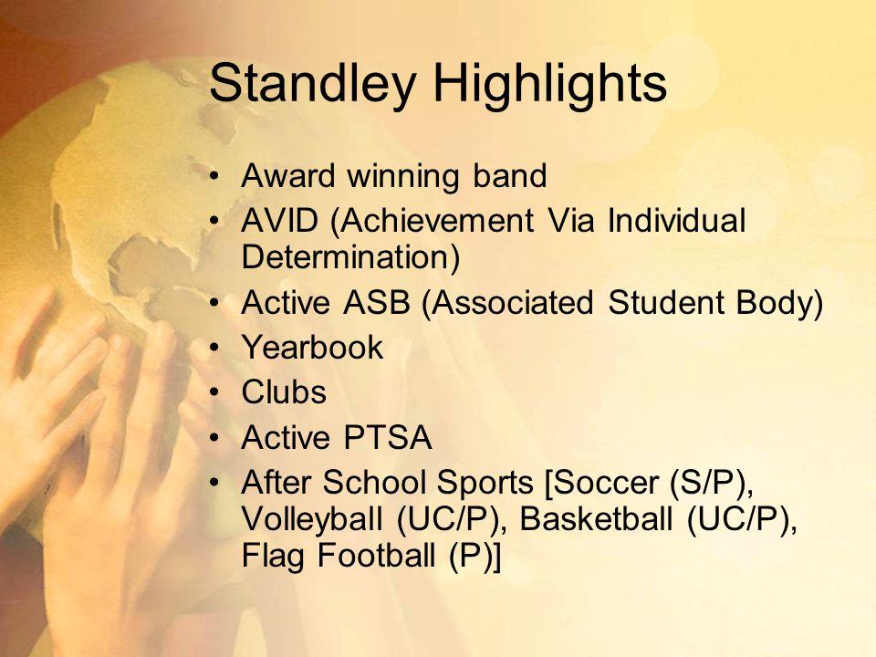 Standley Highlights Award winning band