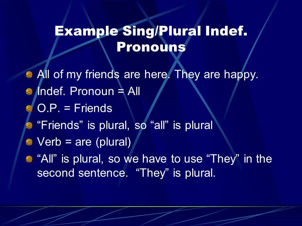 Example Sing/Plural Indef. Pronouns