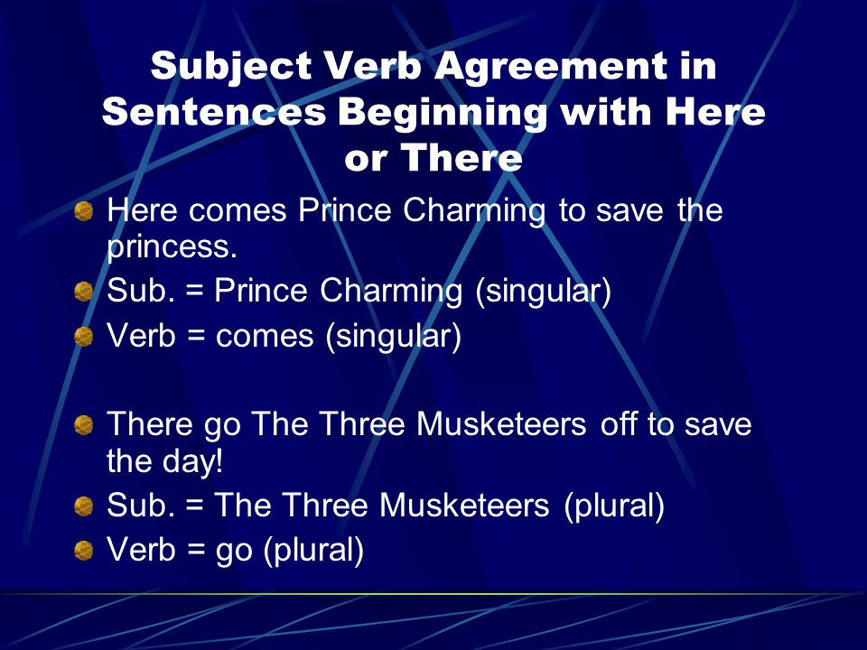 Subject Verb Agreement in Sentences Beginning with Here or There