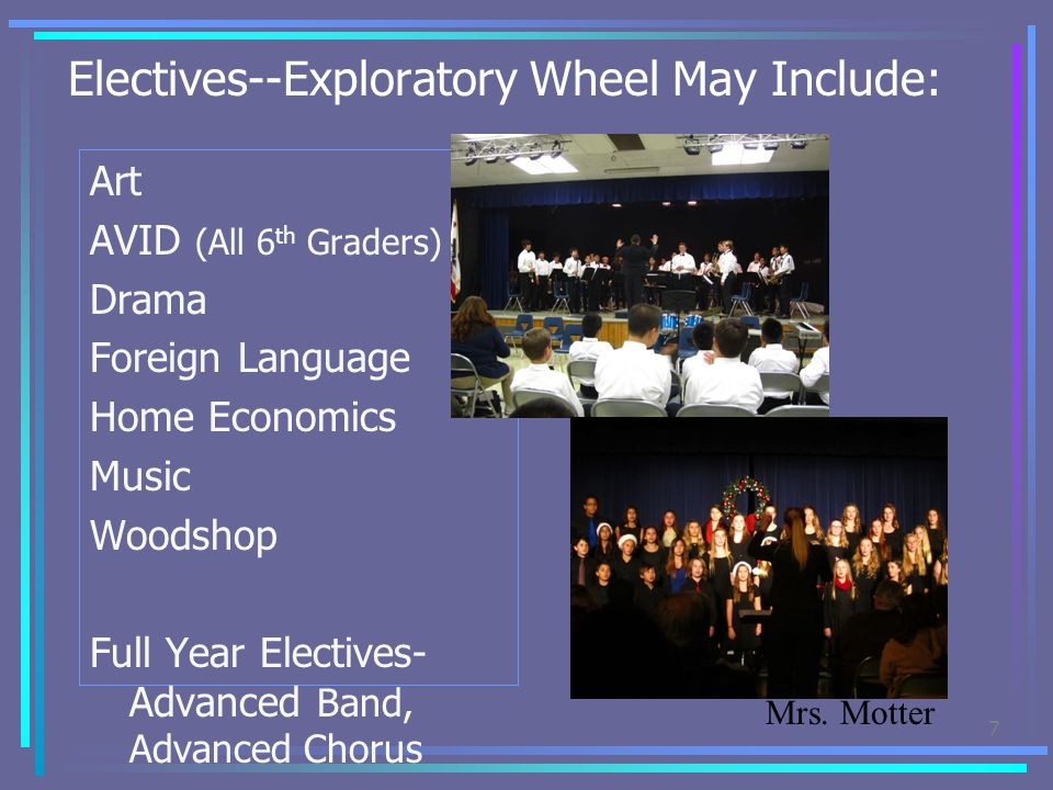 Electives--Exploratory Wheel May Include: