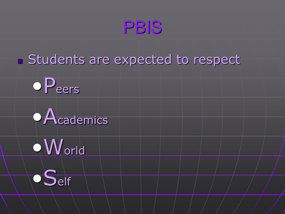 PBIS Students are expected to respect Peers Academics World Self