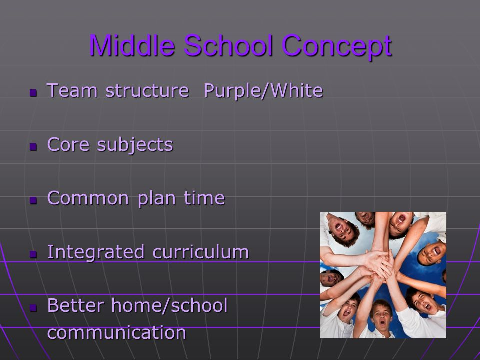 Middle School Concept Team structure Purple/White Core subjects
