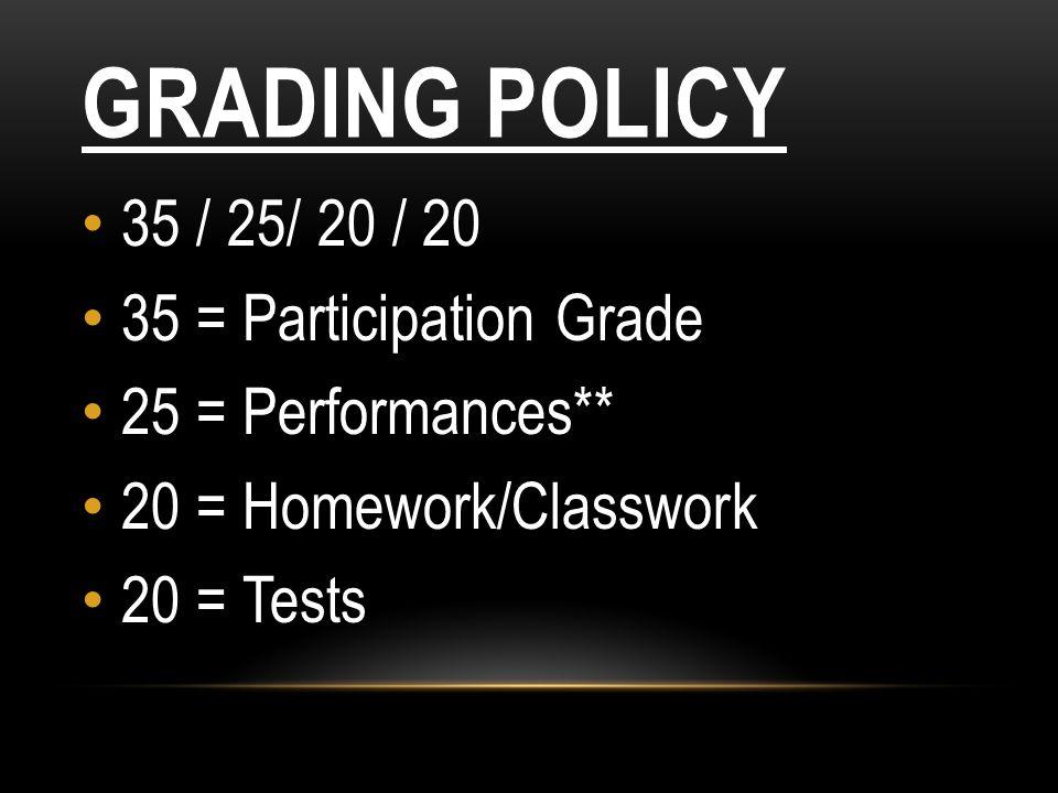 Grading Policy 35 / 25/ 20 / 20 35 = Participation Grade