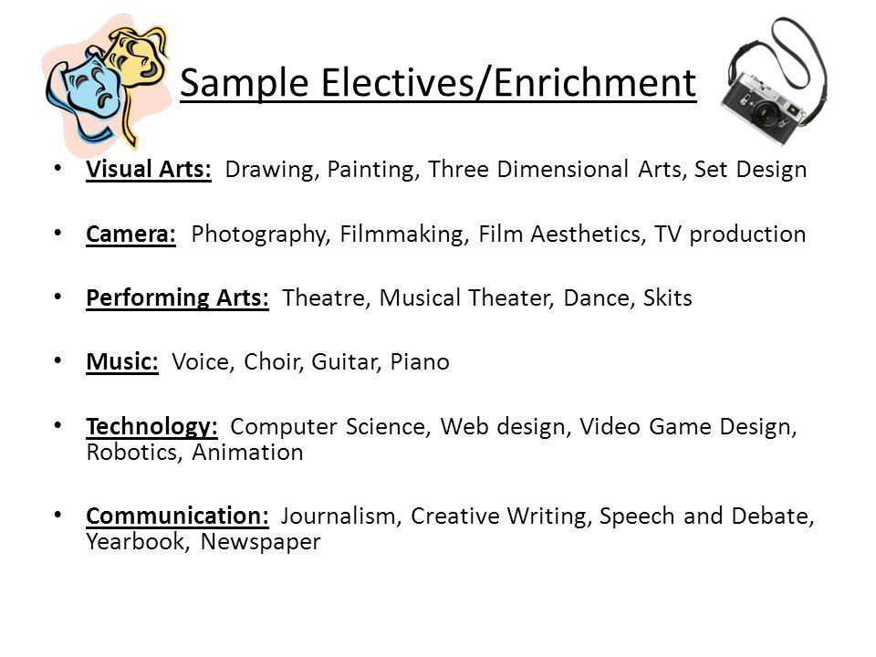 Sample Electives/Enrichment