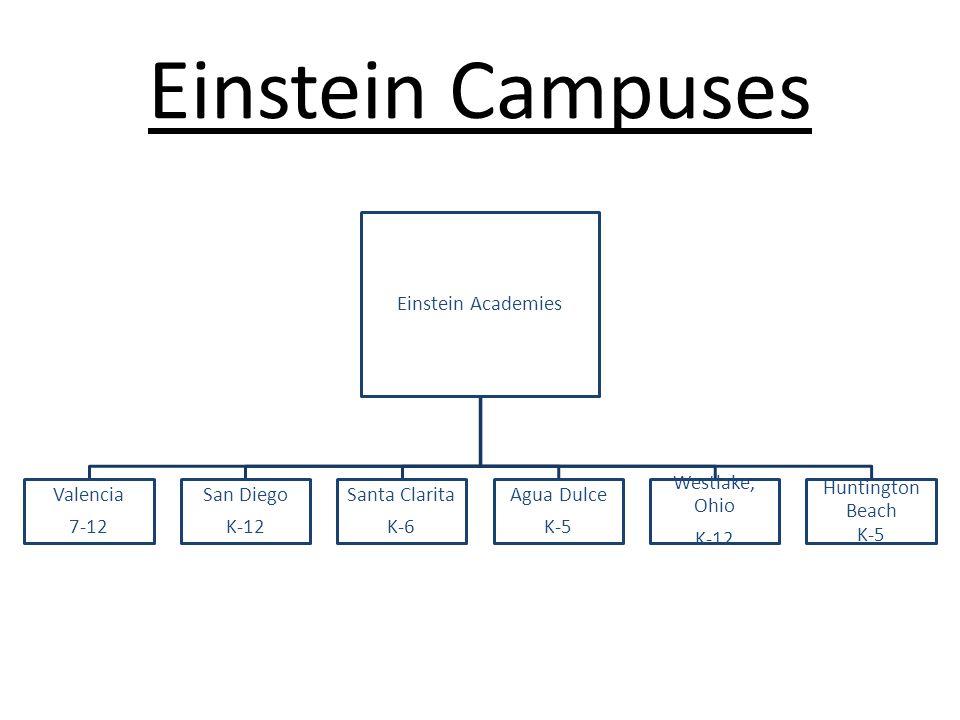 Einstein Campuses Einstein Academies Valencia 7-12 San Diego K-12