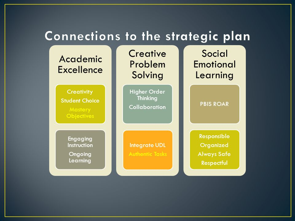 Connections to the strategic plan