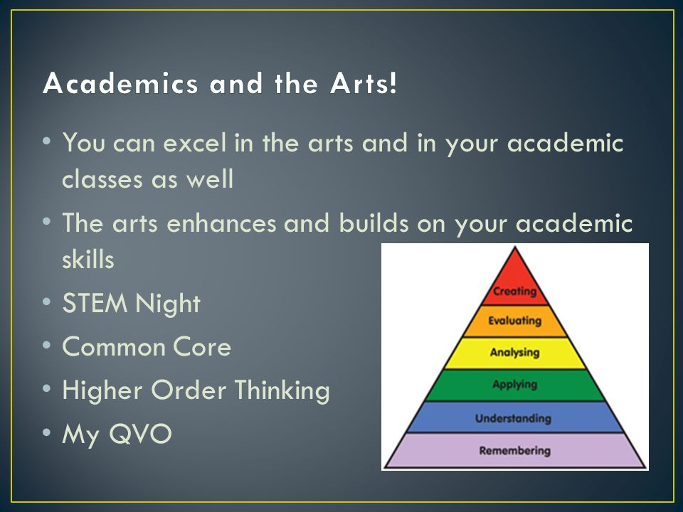 Academics and the Arts! You can excel in the arts and in your academic classes as well. The arts enhances and builds on your academic skills.