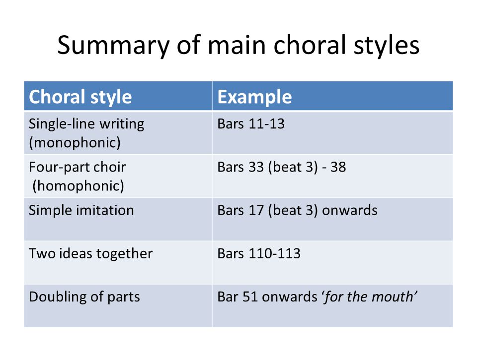 Summary of main choral styles