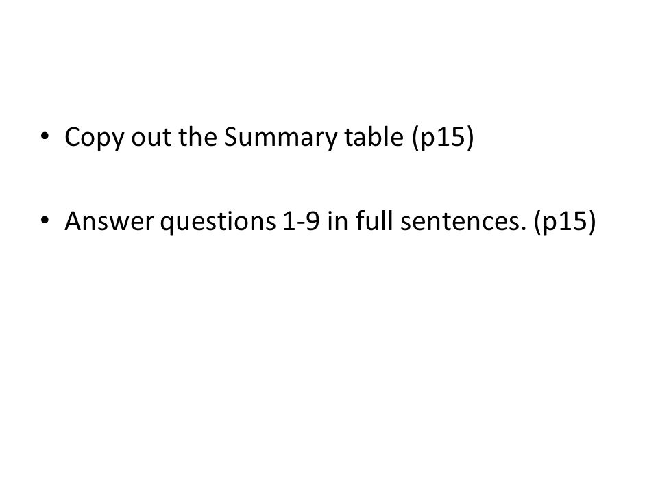 Copy out the Summary table (p15)