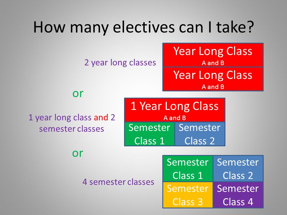How many electives can I take