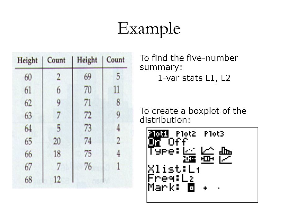 Example To find the five-number summary: 1-var stats L1, L2