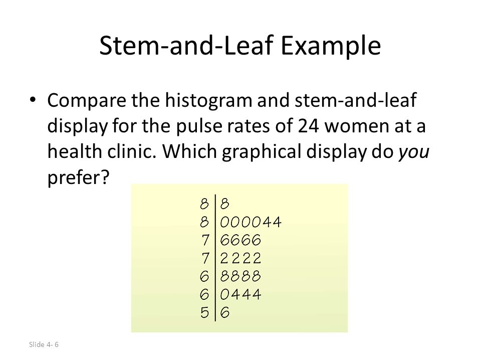 Stem-and-Leaf Example