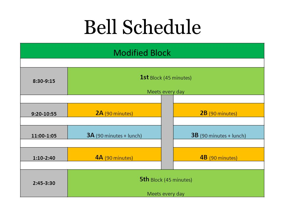 Bell Schedule Modified Block 1st Block (45 minutes) 2A (90 minutes)