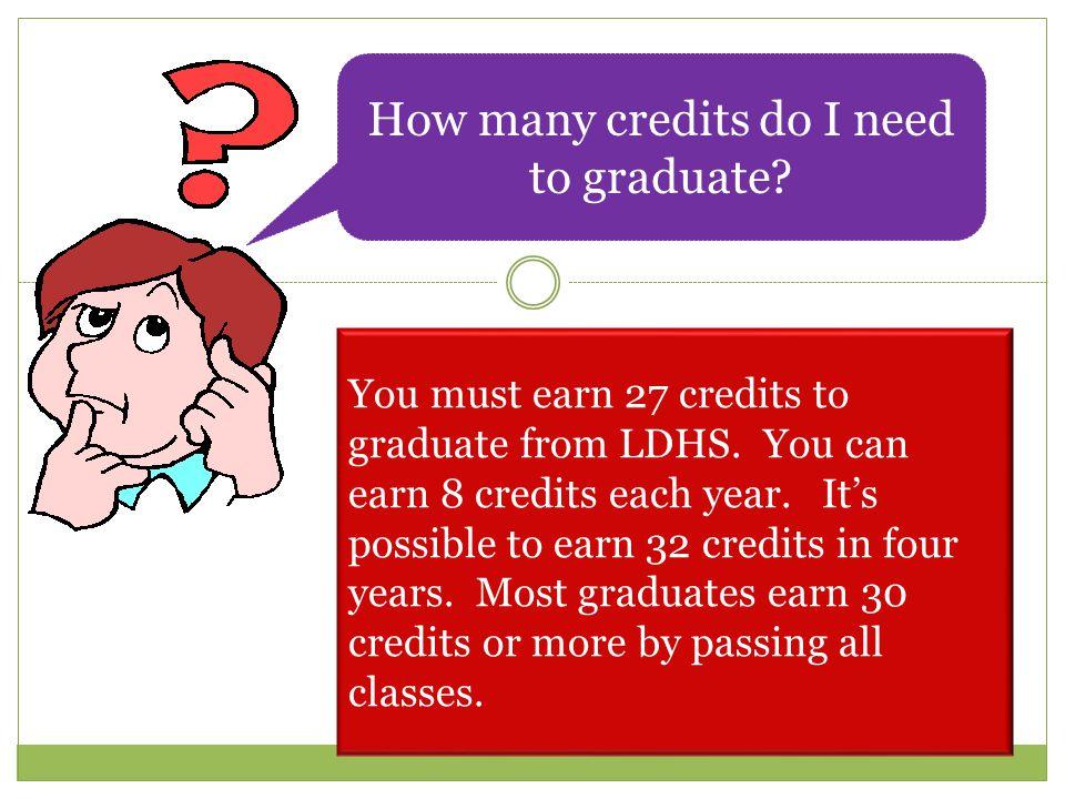 How many credits do I need to graduate