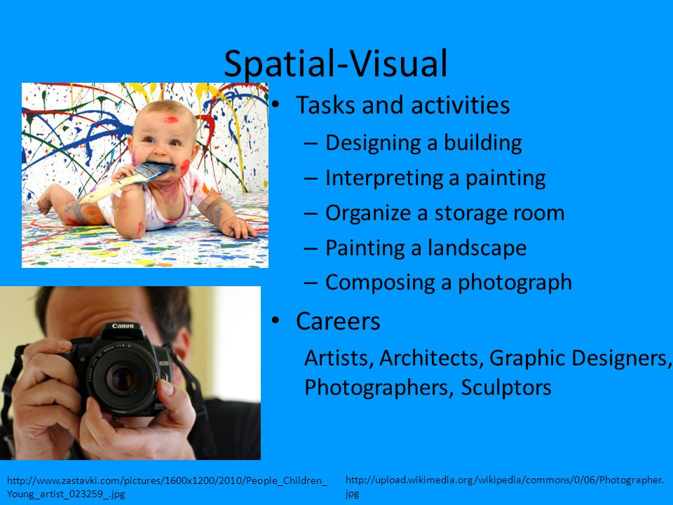 Spatial-Visual Tasks and activities Careers Designing a building