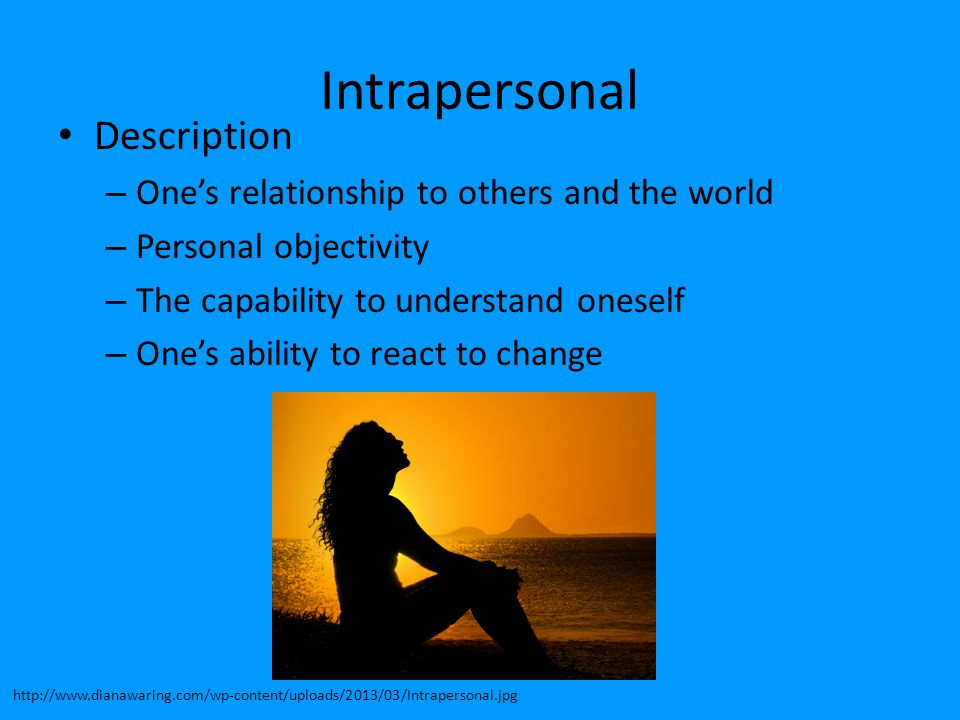 Intrapersonal Description One's relationship to others and the world