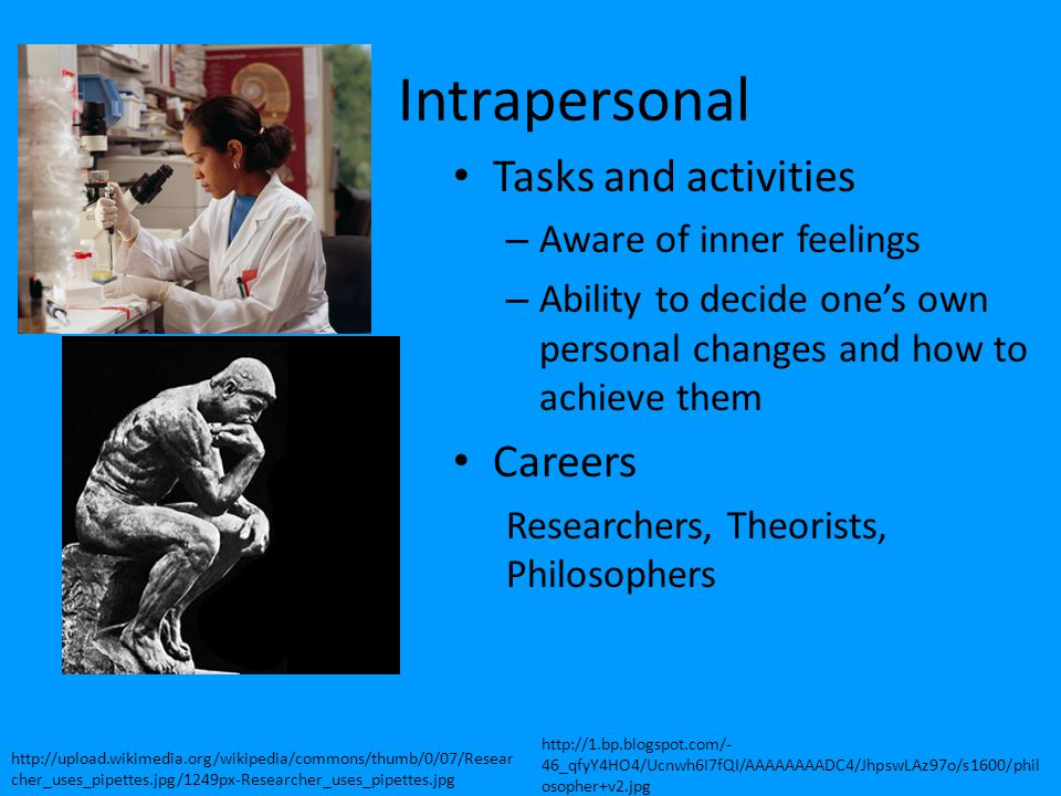 Intrapersonal Tasks and activities Careers Aware of inner feelings