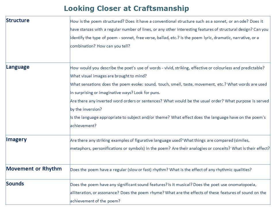 Looking Closer at Craftsmanship