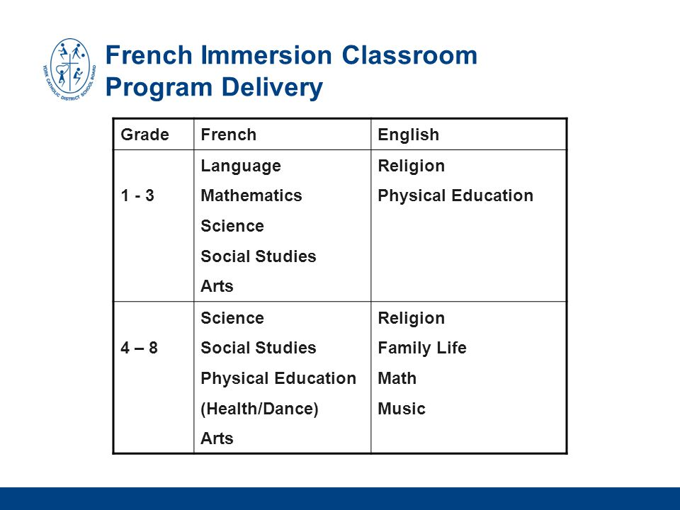 French Immersion Classroom Program Delivery
