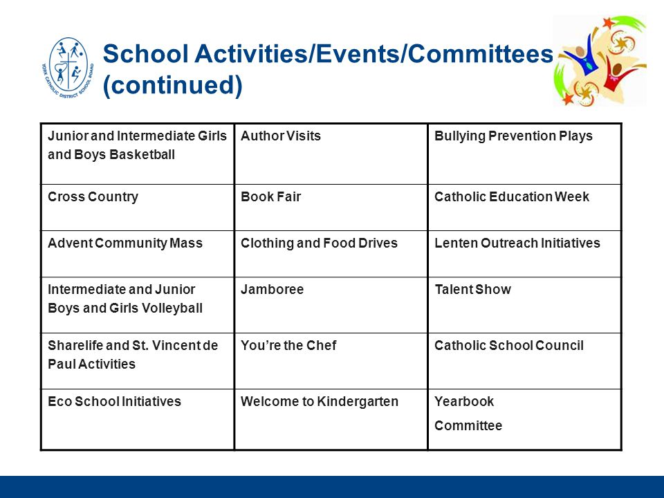 School Activities/Events/Committees (continued)