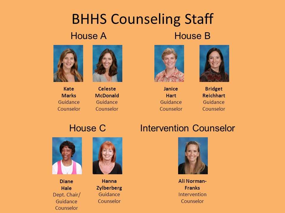 Intervention Counselor
