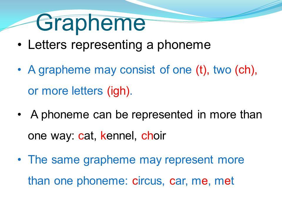 Grapheme Letters representing a phoneme