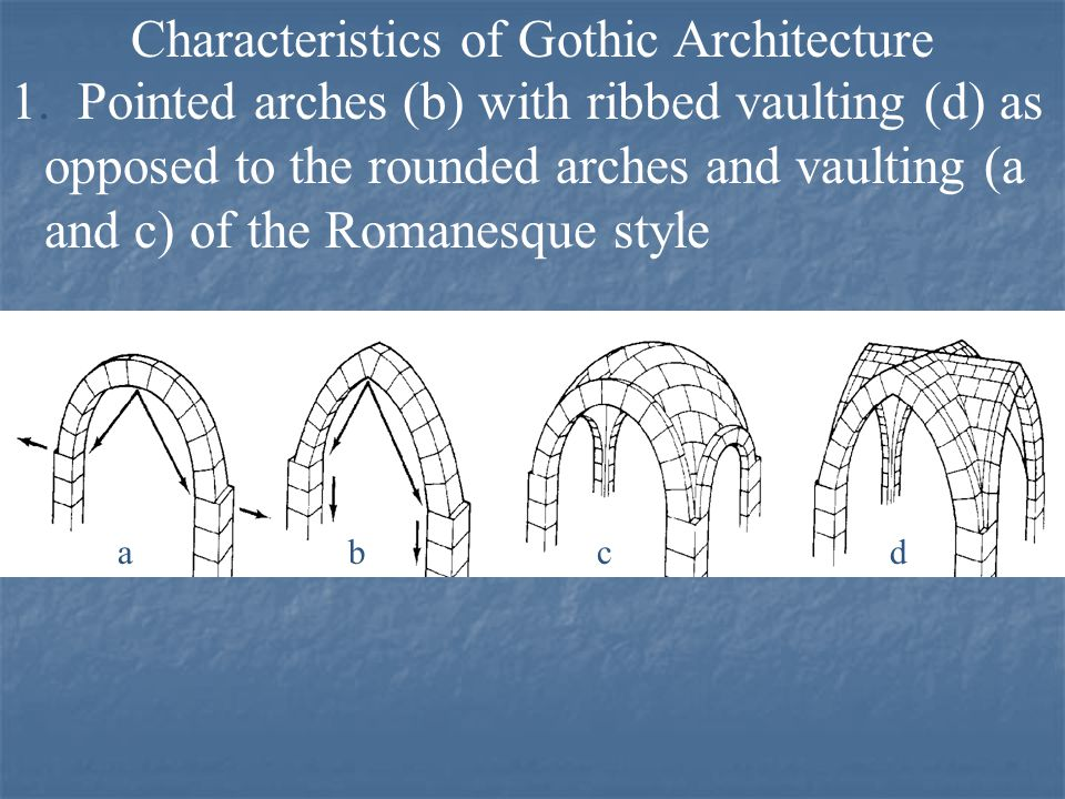 Characteristics of Gothic Architecture