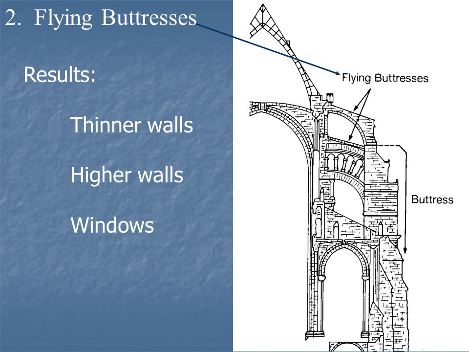 2. Flying Buttresses Results: Thinner walls Higher walls Windows
