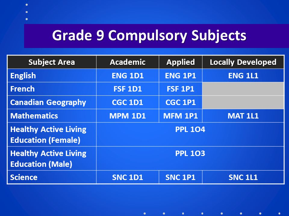 Grade 9 Compulsory Subjects