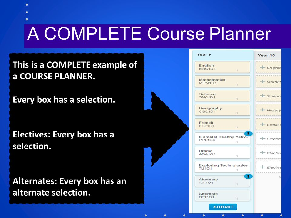 A COMPLETE Course Planner