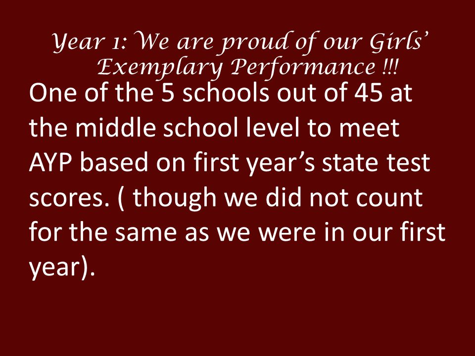 Year 1: We are proud of our Girls' Exemplary Performance !!!
