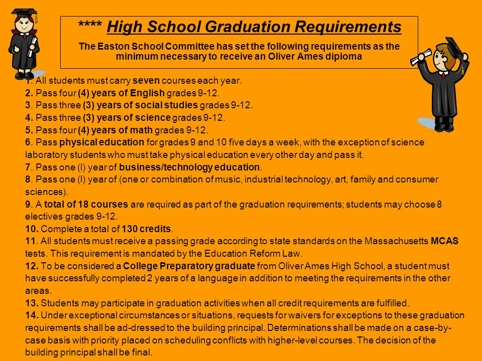 **** High School Graduation Requirements The Easton School Committee has set the following requirements as the minimum necessary to receive an Oliver Ames diploma