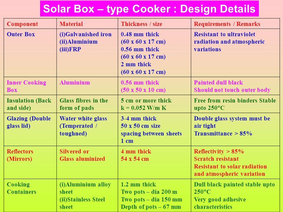 Solar Box – type Cooker : Design Details