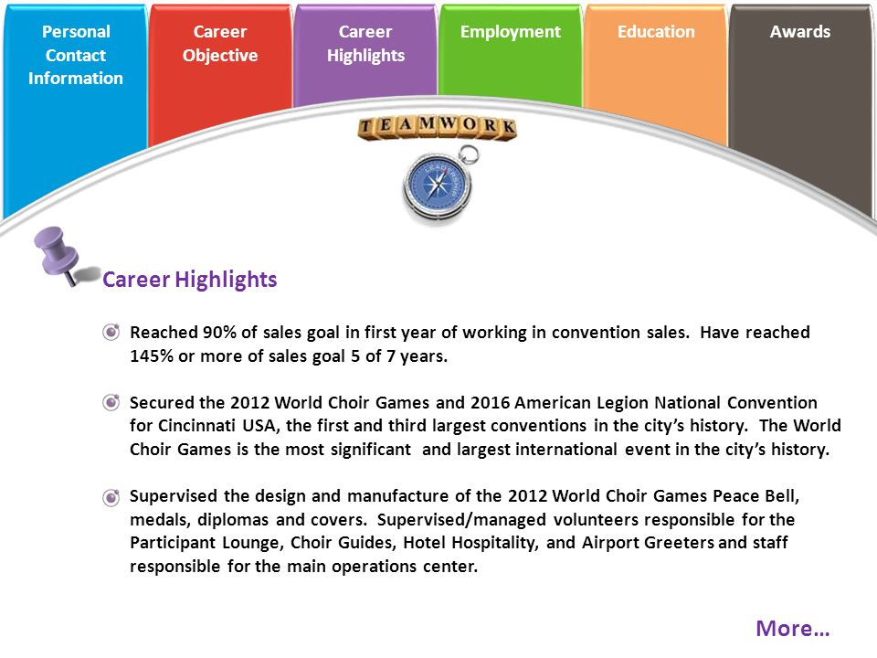 Career Highlights More…