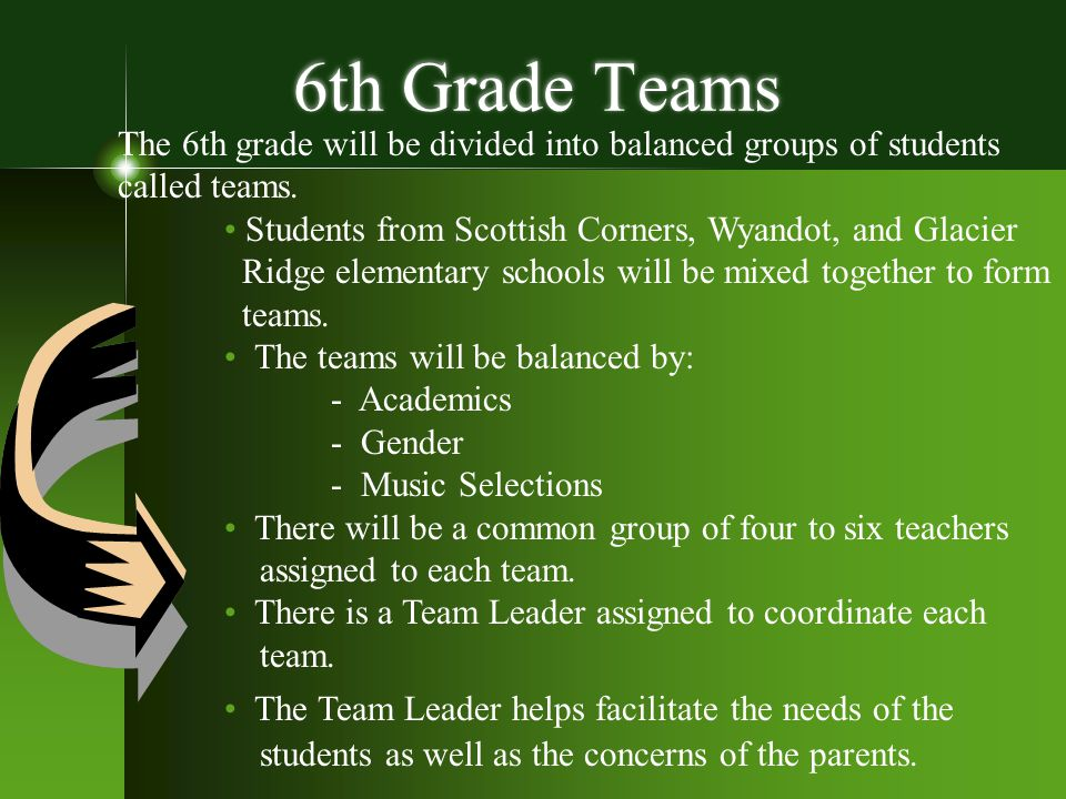 6th Grade Teams The 6th grade will be divided into balanced groups of students called teams.