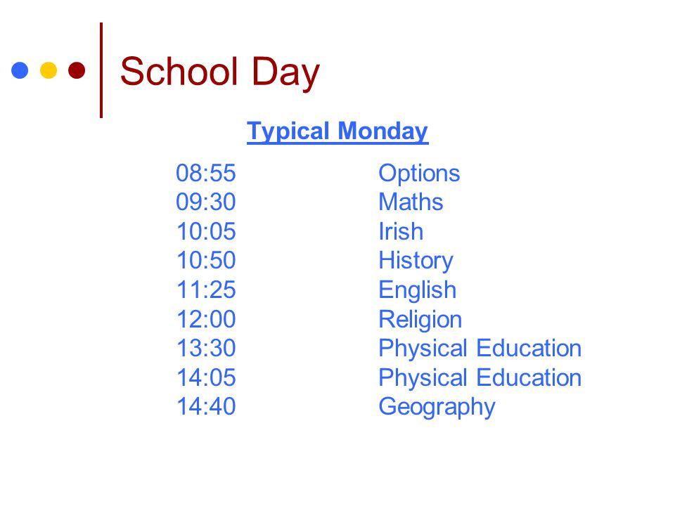 School Day Typical Monday 08:55 Options 09:30 Maths 10:05 Irish