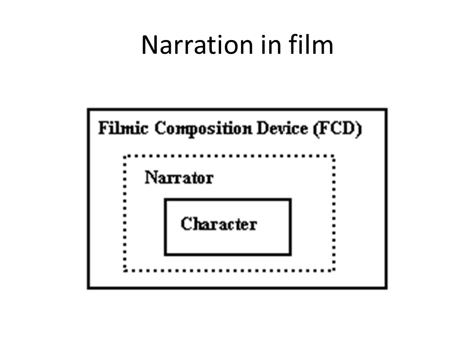 Narration in film